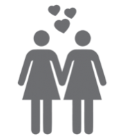 Same Sex Partners